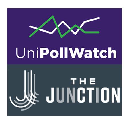 UniPollWatch Victoria 2018